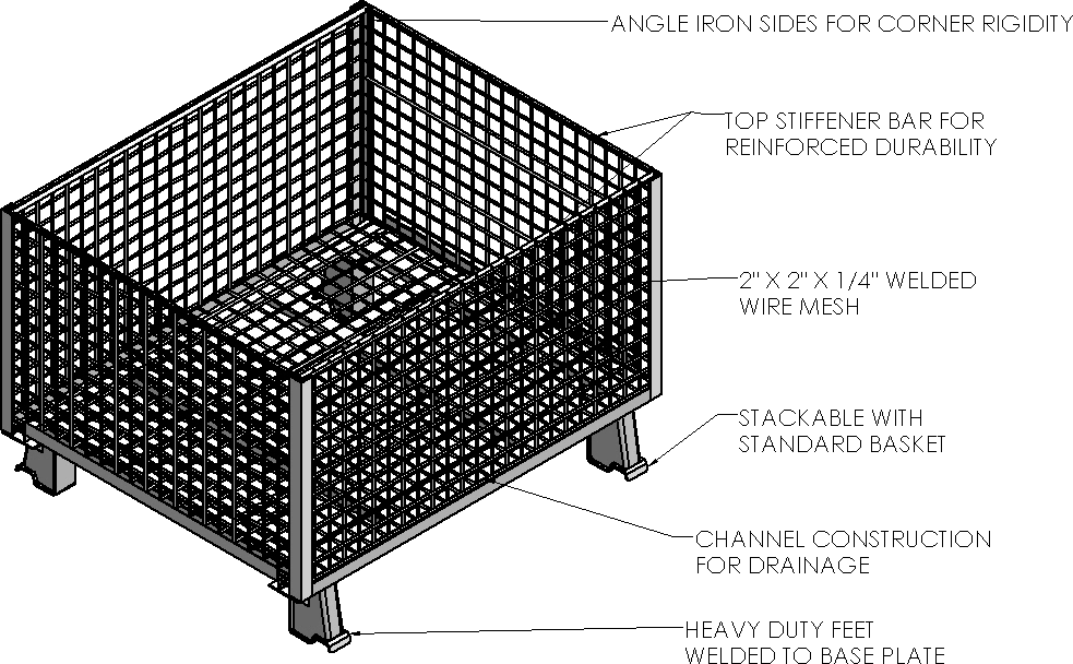 Custom Full Wire Baskets Manufacturing | Plymouth Industries